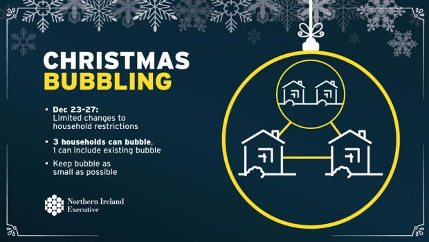Christmas bubbling graphic