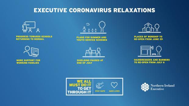 Executive Coronavirus relaxations graphic