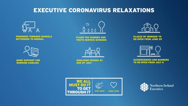 Executive Coronavirus relaxations graphic