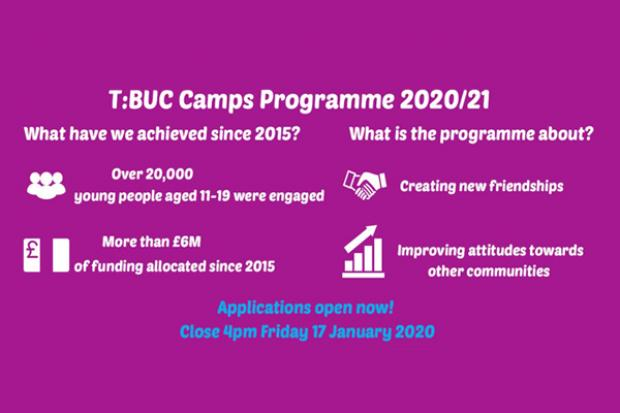 Together Building a United Community Camps Programme infographic