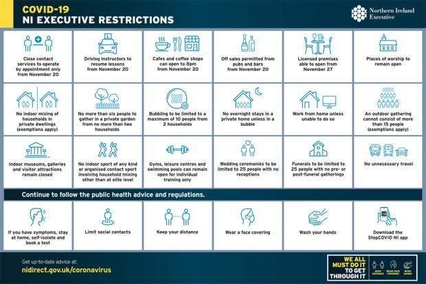 Updated Executive restrictions graphic - 12 November 2020